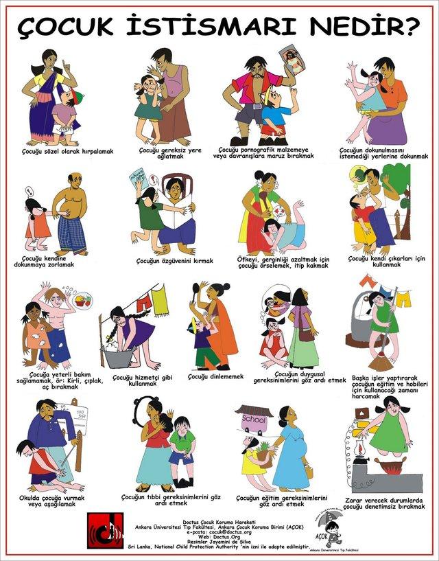 Çocuk ve Bilgi Güvenliği Derneği'nin adapte ettiği bu afiş çocukları taciz konusunda eğitmekle ilgili pratik görseller içeriyor.